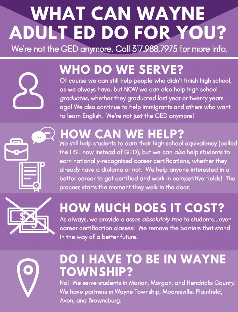 adult school Wayne